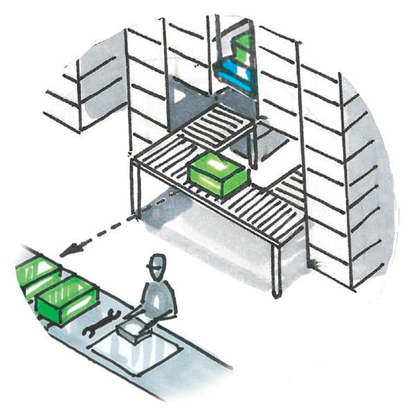 The merging of warehouse and production